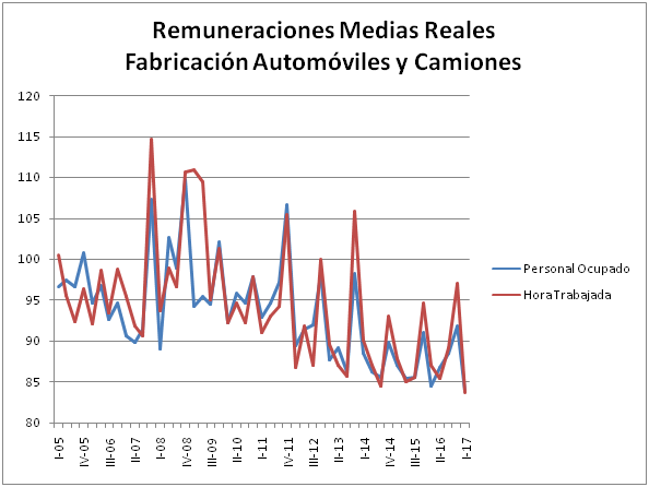 Dos gráficas que abochornarán a la delegación mexicana en la