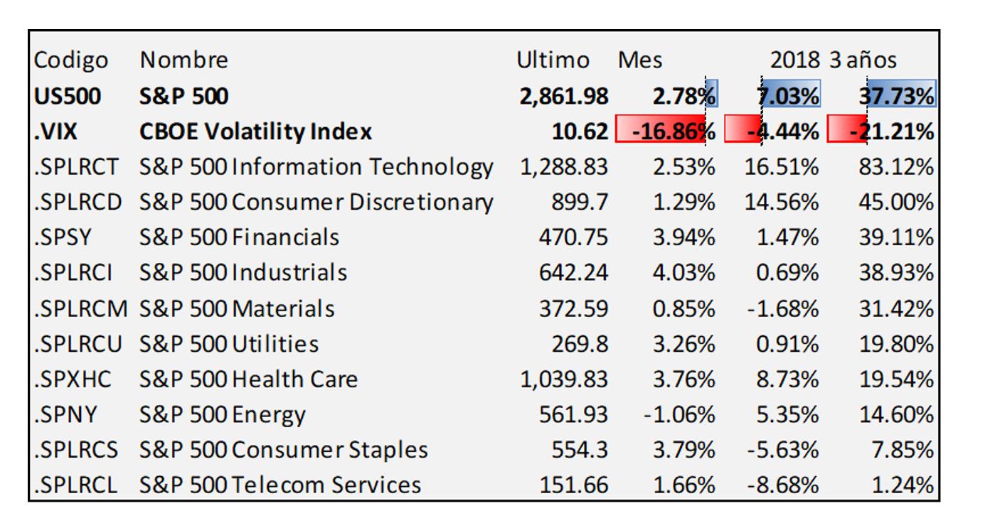Índice de volatilidad